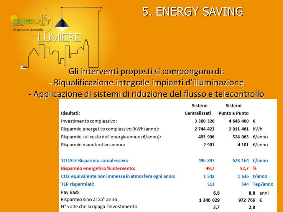 Gli interventi proposti si compongono di: - Riqualificazione integrale impianti d'illuminazione - Applicazione di sistemi di riduzione del flusso e telecontrollo 5.