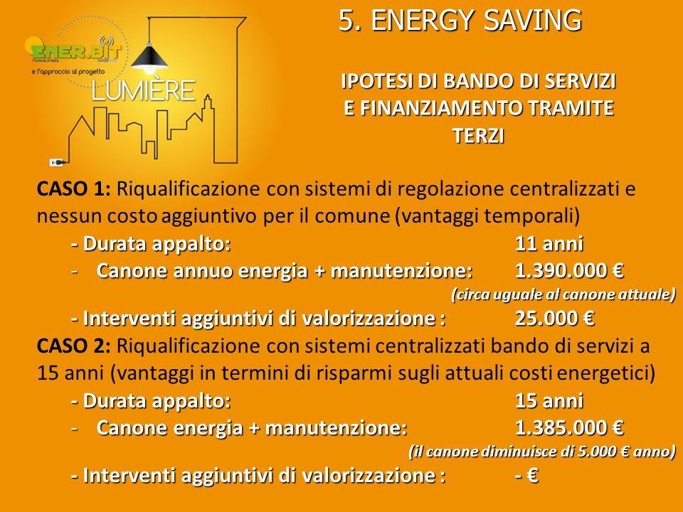 5. ENERGY SAVING CASO 1: Riqualificazione con sistemi di regolazione centralizzati e nessun costo aggiuntivo per il comune (vantaggi temporali) - Dura