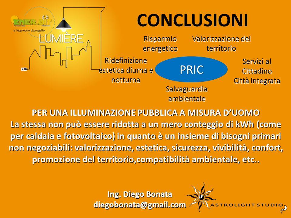 CONCLUSIONI Ing. Diego Bonata diegobonata@gmail.com PER UNA ILLUMINAZIONE PUBBLICA A MISURA D'UOMO La stessa non può essere ridotta a un mero conteggi