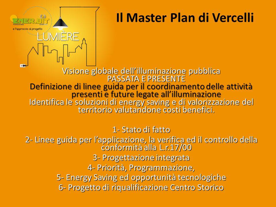 Il Master Plan di Vercelli Visione globale dell'illuminazione pubblica PASSATA E PRESENTE Definizione di linee guida per il coordinamento delle attivi