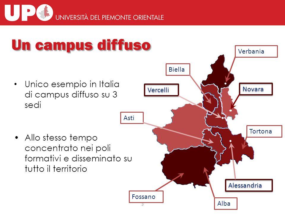 4 LE NOSTRE SEDI DISIT- Alessandria DIGSPES - Alessandria DSF - Novara MED - Novara DISEI - Novara DISUM - Vercelli