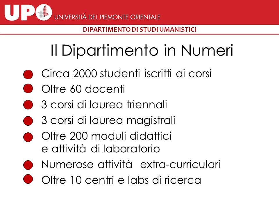 Le strutture DIPARTIMENTO DI STUDI UMANISTICI SEGRETERIA STUDENTI via G.