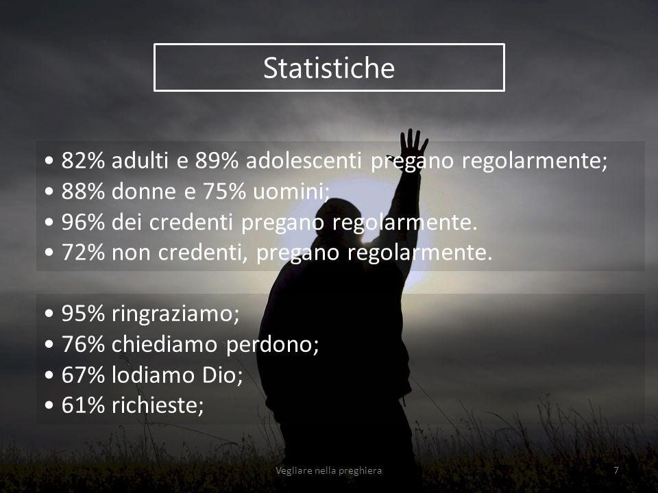 Statistiche 82% adulti e 89% adolescenti pregano regolarmente; 88% donne e 75% uomini; 96% dei credenti pregano regolarmente. 72% non credenti, pregan