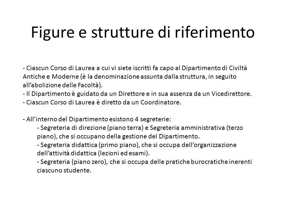 Figure e strutture di riferimento - Ciascun Corso di Laurea a cui vi siete iscritti fa capo al Dipartimento di Civiltà Antiche e Moderne (è la denomin