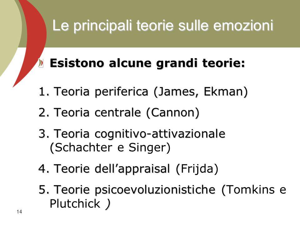 14 Esistono alcune grandi teorie: 1. Teoria periferica (James, Ekman) 2. Teoria centrale (Cannon) 3. Teoria cognitivo-attivazionale ( 3. Teoria cognit