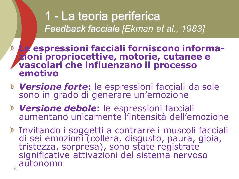 16 Le espressioni facciali forniscono informa- zioni propriocettive, motorie, cutanee e vascolari che influenzano il processo emotivo Versione forte: le espressioni facciali da sole sono in grado di generare un'emozione Versione debole: le espressioni facciali aumentano unicamente l'intensità dell'emozione Invitando i soggetti a contrarre i muscoli facciali di sei emozioni (collera, disgusto, paura, gioia, tristezza, sorpresa), sono state registrate significative attivazioni del sistema nervoso autonomo 1 - La teoria periferica Feedback facciale 1 - La teoria periferica Feedback facciale [Ekman et al., 1983]