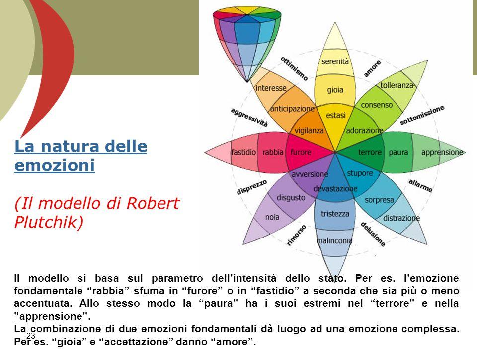 23 La natura delle emozioni (Il modello di Robert Plutchik) Il modello si basa sul parametro dell'intensità dello stato. Per es. l'emozione fondamenta