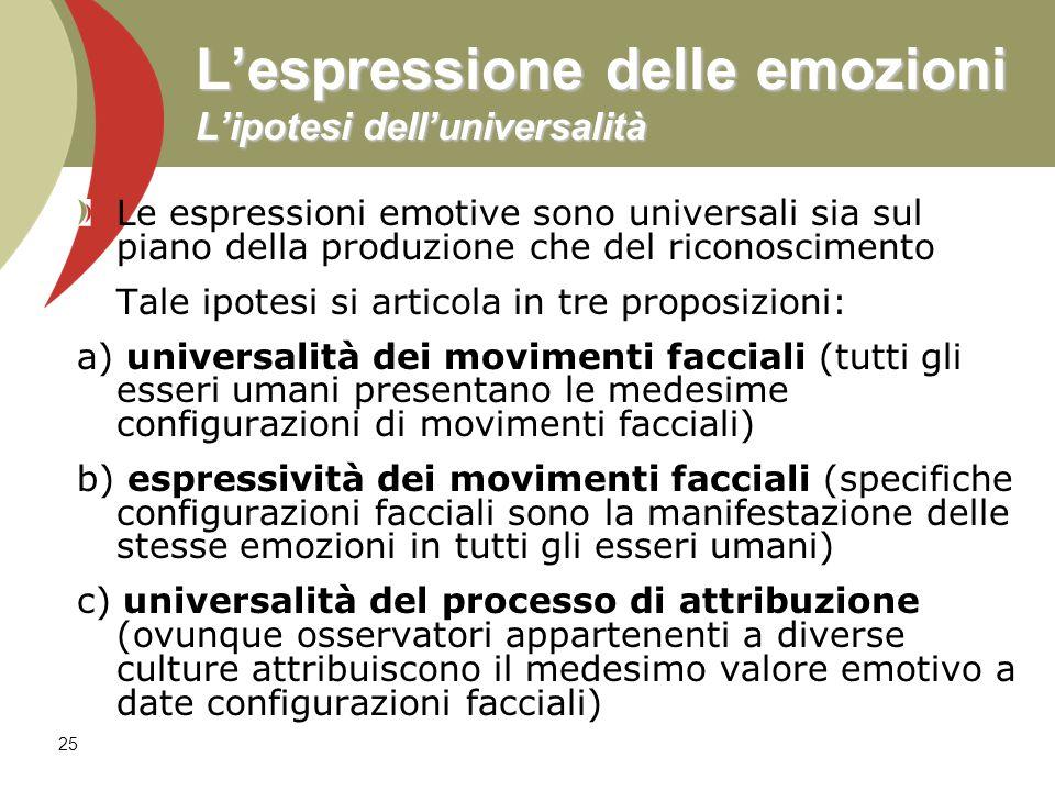 25 L'espressione delle emozioni L'ipotesi dell'universalità Le espressioni emotive sono universali sia sul piano della produzione che del riconoscimen