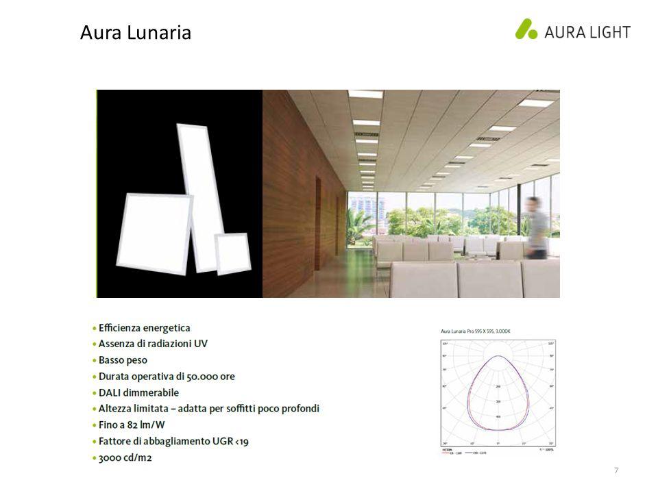 7 Aura Lunaria