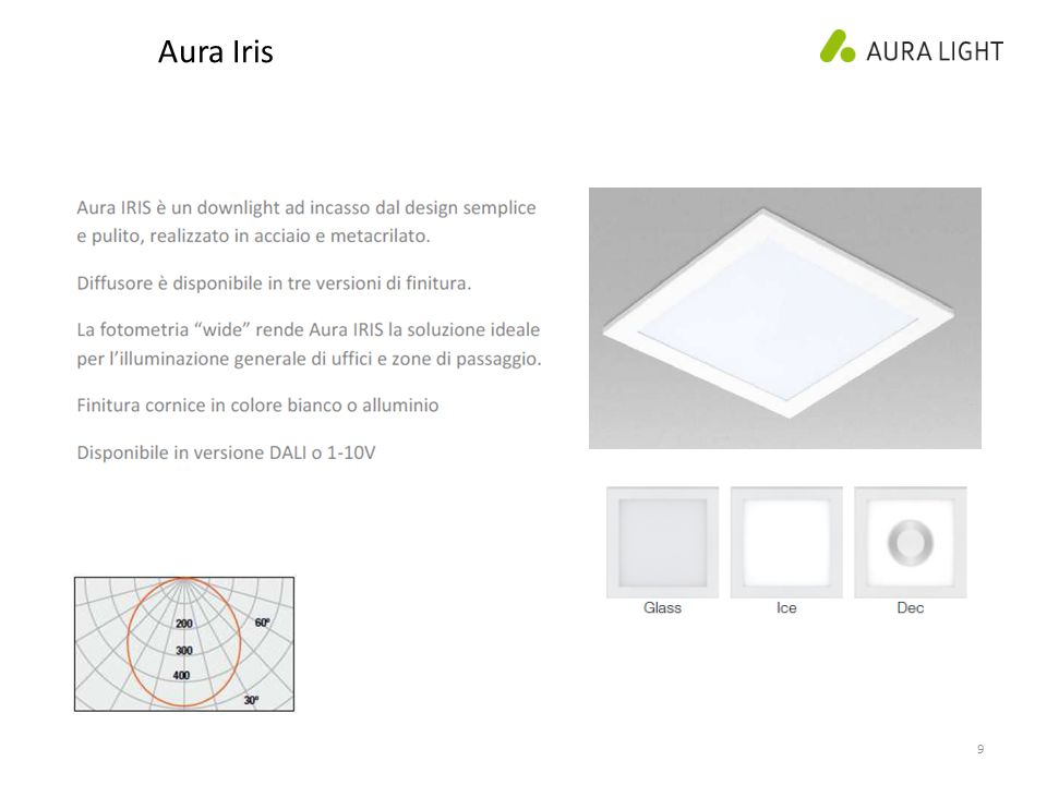 9 Aura Iris