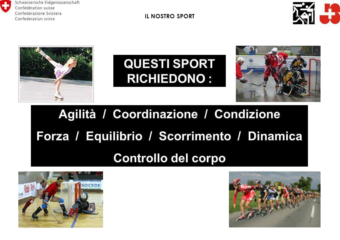 IL NOSTRO SPORT QUESTI SPORT RICHIEDONO : Agilità / Coordinazione / Condizione Forza / Equilibrio / Scorrimento / Dinamica Controllo del corpo