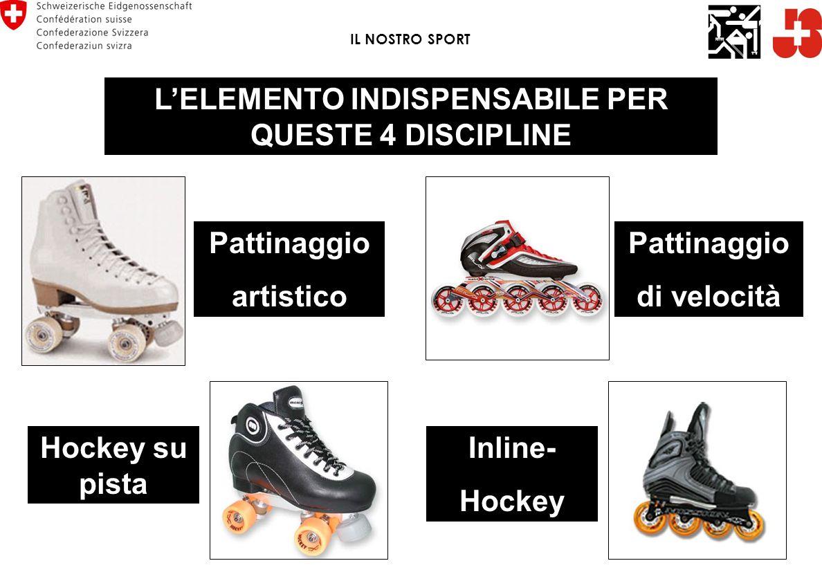 IL NOSTRO SPORT L'ELEMENTO INDISPENSABILE PER QUESTE 4 DISCIPLINE Pattinaggio artistico Pattinaggio di velocità Hockey su pista Inline- Hockey