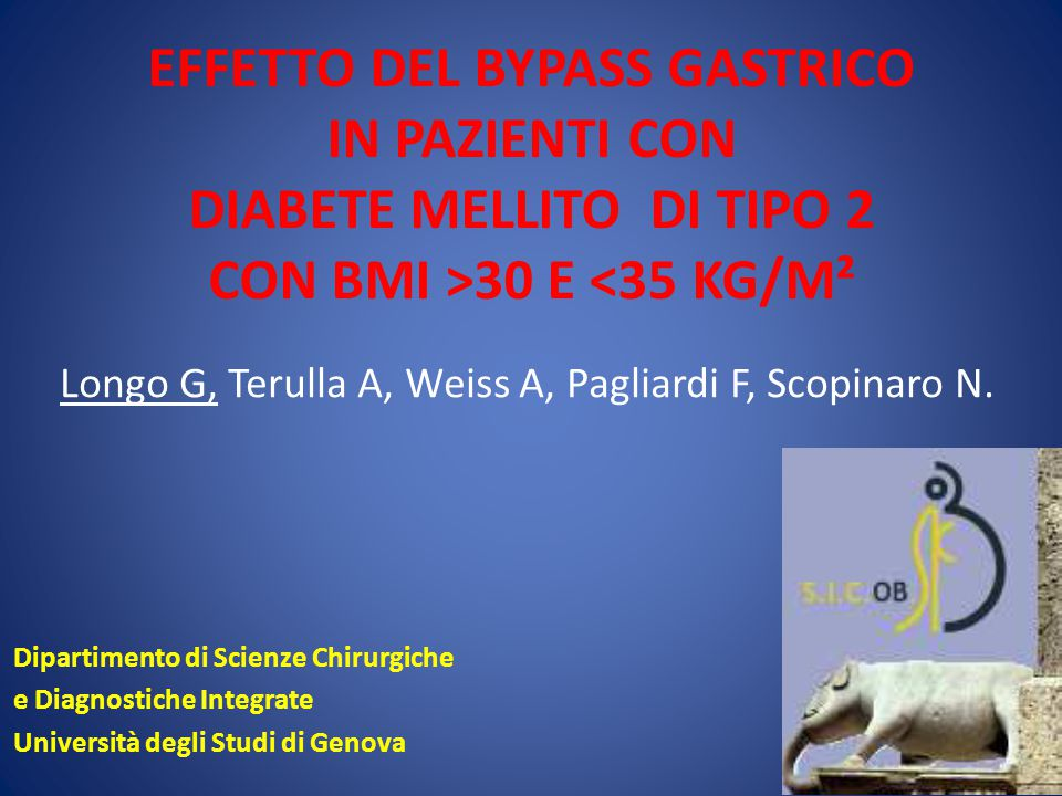 EFFETTO DEL BYPASS GASTRICO IN PAZIENTI CON DIABETE MELLITO DI TIPO 2 CON BMI >30 E <35 KG/M² Longo G, Terulla A, Weiss A, Pagliardi F, Scopinaro N.