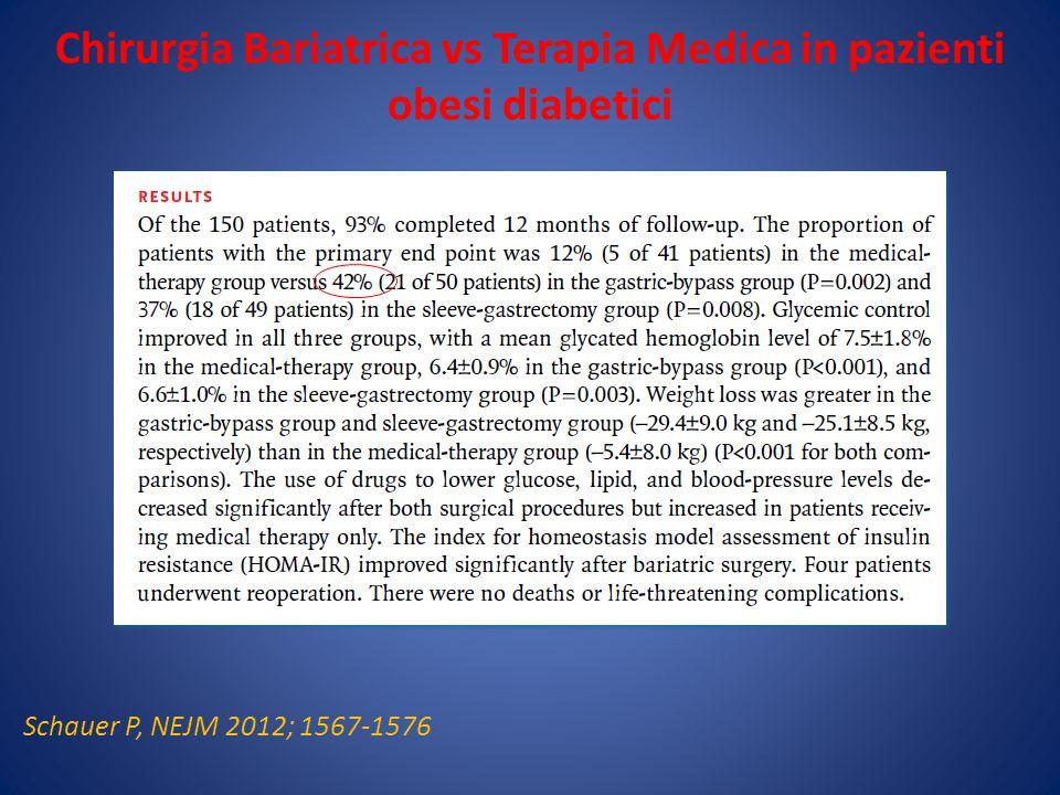 Schauer P, NEJM 2012; 1567-1576 Chirurgia Bariatrica vs Terapia Medica in pazienti obesi diabetici