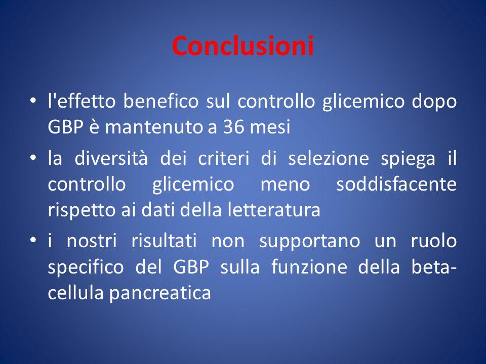 Conclusioni l effetto benefico sul controllo glicemico dopo GBP è mantenuto a 36 mesi la diversità dei criteri di selezione spiega il controllo glicemico meno soddisfacente rispetto ai dati della letteratura i nostri risultati non supportano un ruolo specifico del GBP sulla funzione della beta- cellula pancreatica