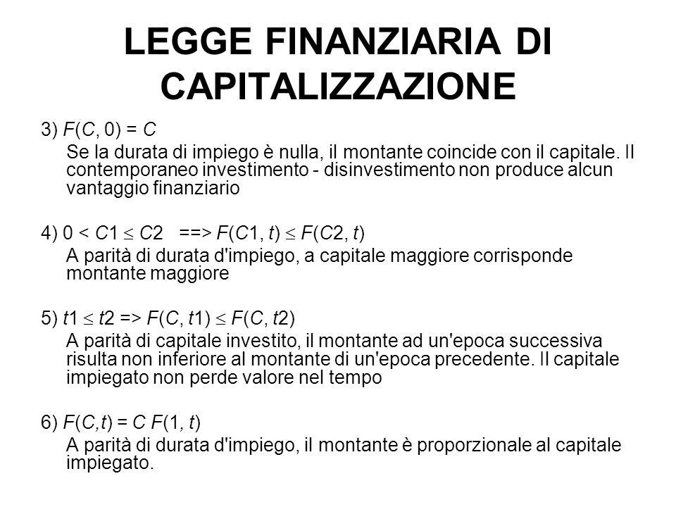 3) F(C, 0) = C Se la durata di impiego è nulla, il montante coincide con il capitale. Il contemporaneo investimento - disinvestimento non produce alcu