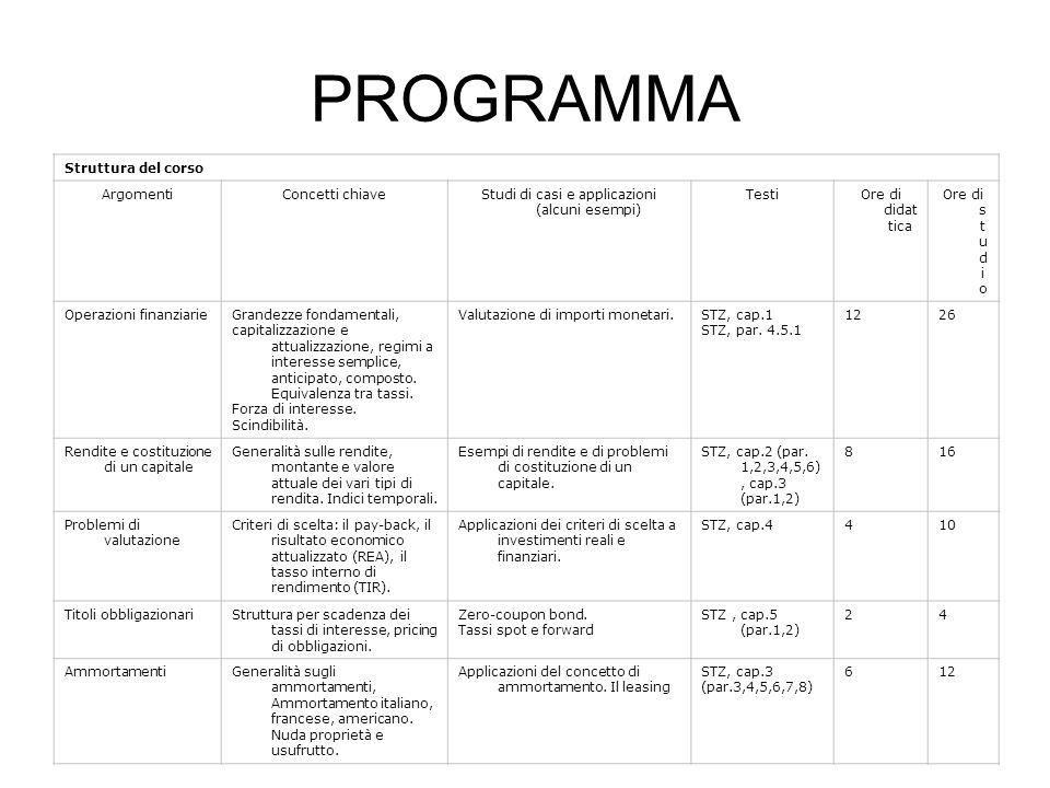 PROGRAMMA Struttura del corso ArgomentiConcetti chiaveStudi di casi e applicazioni (alcuni esempi) TestiOre di didat tica Ore di s t u d i o Operazion