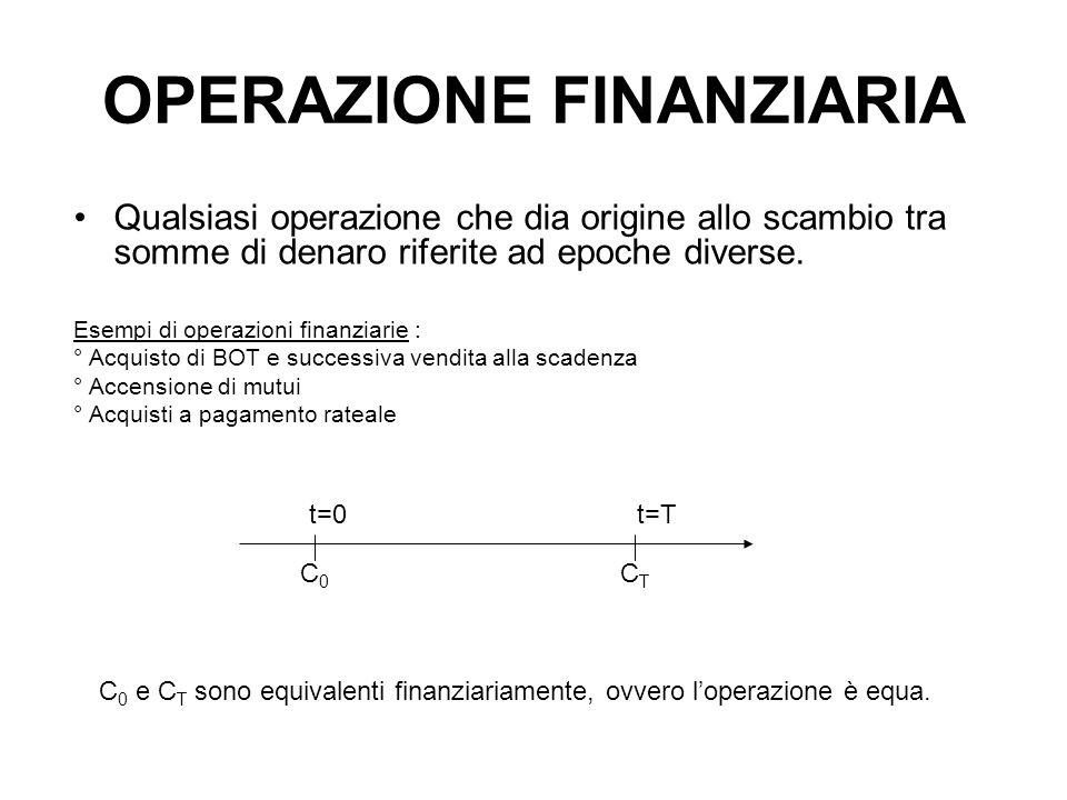 Operazione finanziaria COMPLESSA Scambio tra più importi a scadenze diverse.