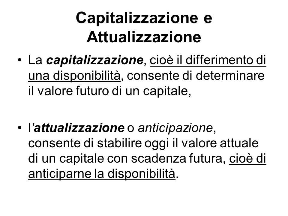 ESEMPIO CAPITALIZZAZIONE 0 = 1/1/2006, T= 30/6/2006 C 0 = Capitale iniziale M = C T = Capitale finale = Montante All epoca iniziale 1° gennaio 2006, si impiega un capitale di 15 000 euro per il periodo di tempo che termina in T (epoca di disinvestimento), quando si renderà disponibile il montante M.