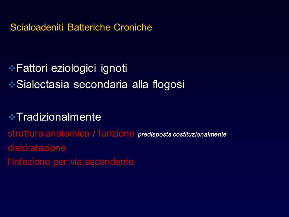  Fattori eziologici ignoti  Sialectasia secondaria alla flogosi  Tradizionalmente struttura anatomica / funzione predisposta costituzionalmente dis