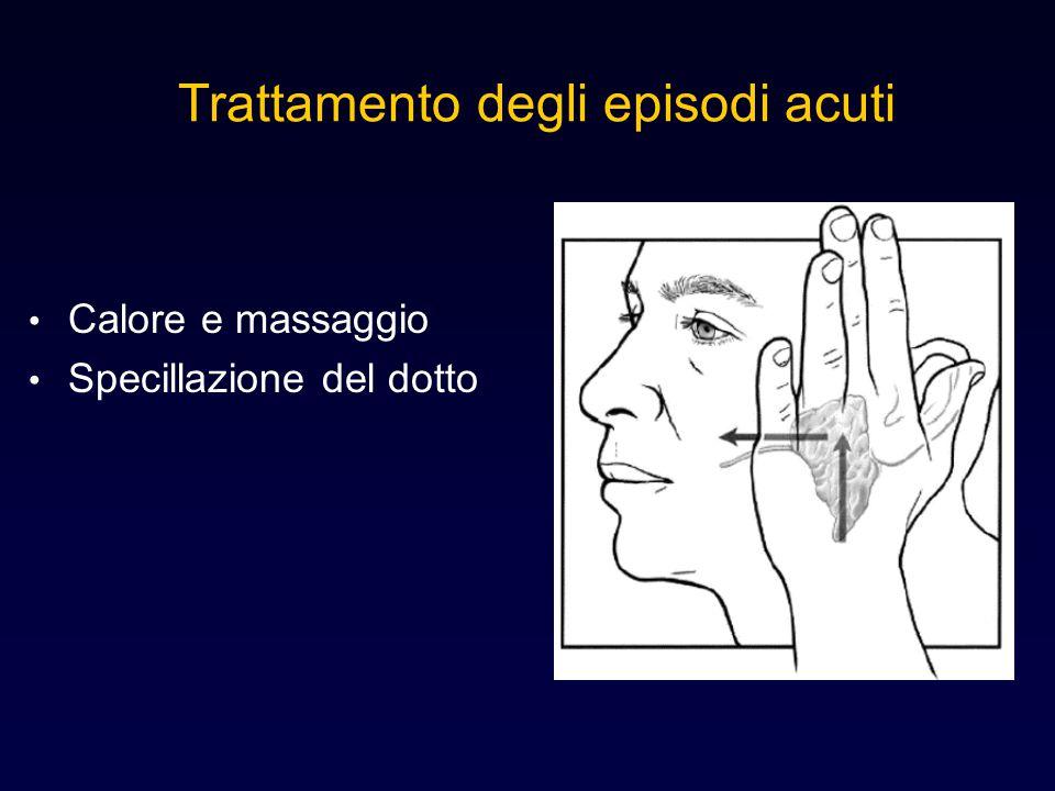 Trattamento degli episodi acuti Calore e massaggio Specillazione del dotto