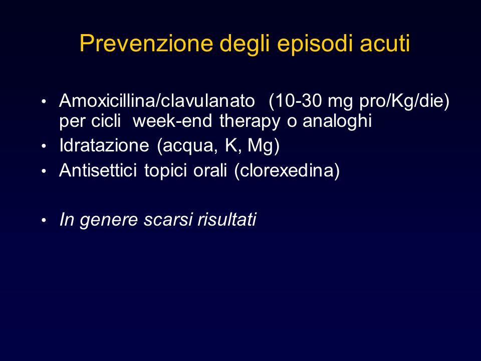 Prevenzione degli episodi acuti Amoxicillina/clavulanato (10-30 mg pro/Kg/die) per cicli week-end therapy o analoghi Idratazione (acqua, K, Mg) Antise