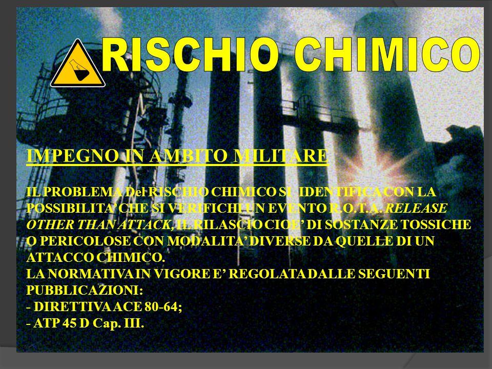 IMPEGNO IN AMBITO MILITARE IL PROBLEMA Del RISCHIO CHIMICO SI IDENTIFICA CON LA POSSIBILITA' CHE SI VERIFICHI UN EVENTO R.O.T.A.