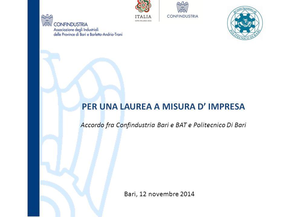 Bari, 12 novembre 2014 PER UNA LAUREA A MISURA D' IMPRESA Accordo fra Confindustria Bari e BAT e Politecnico Di Bari