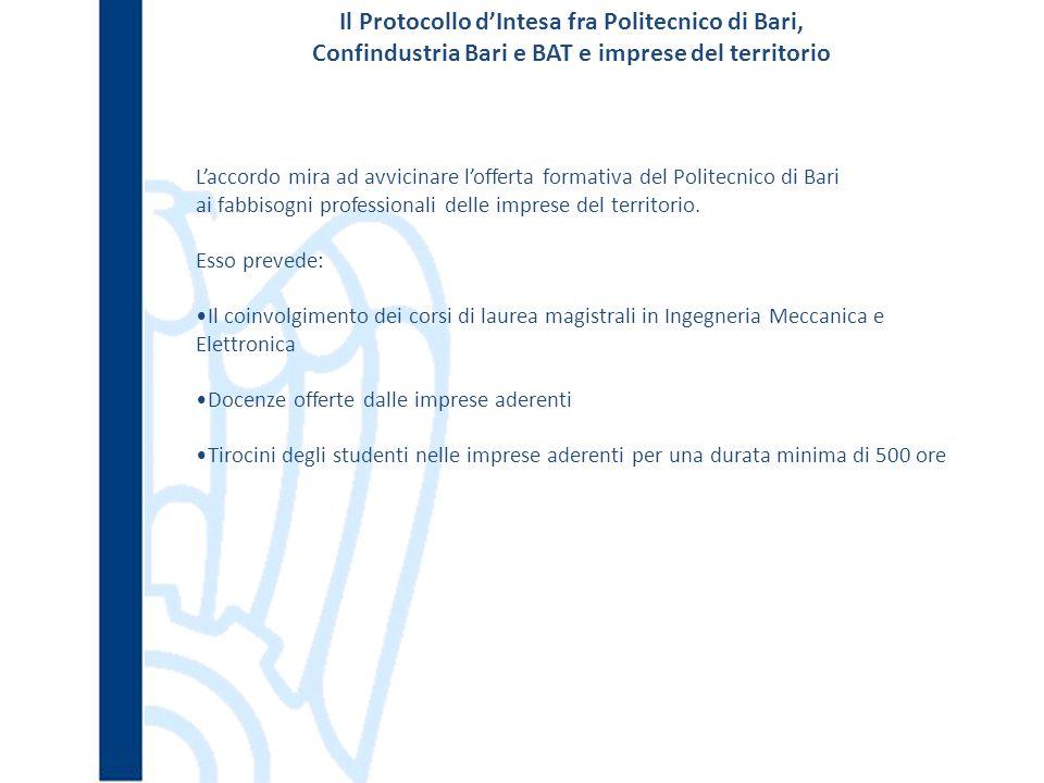 Il Protocollo d'Intesa fra Politecnico di Bari, Confindustria Bari e BAT e imprese del territorio L'accordo mira ad avvicinare l'offerta formativa del Politecnico di Bari ai fabbisogni professionali delle imprese del territorio.
