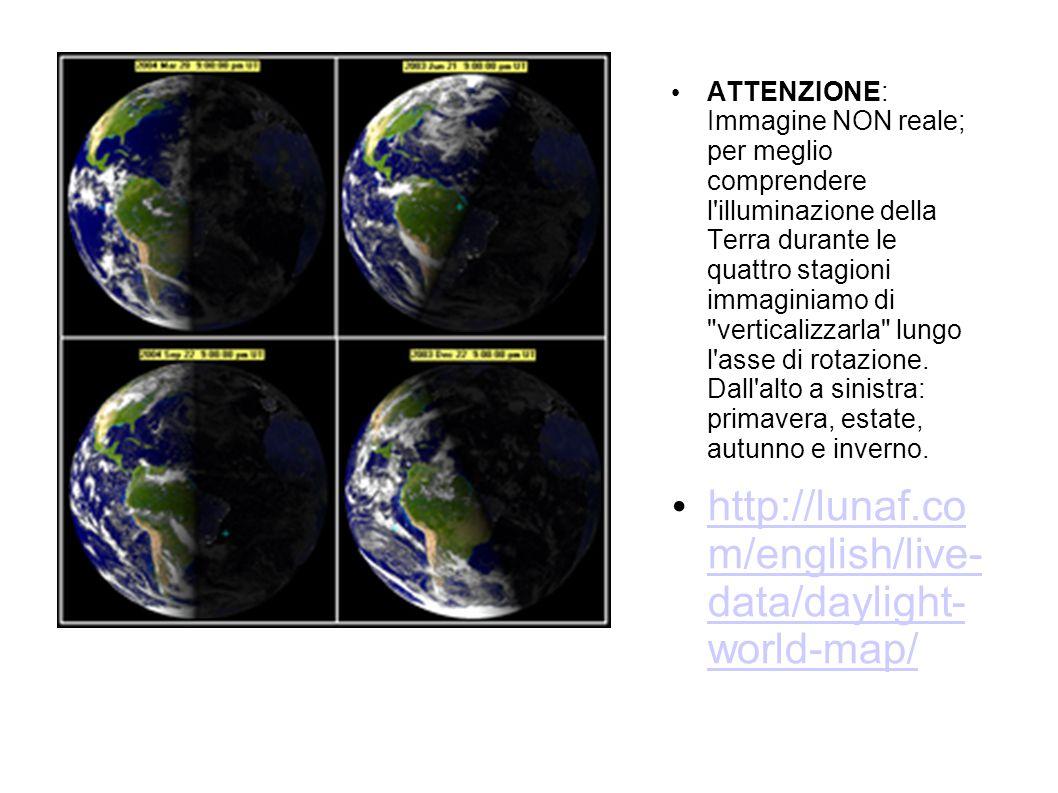ATTENZIONE: Immagine NON reale; per meglio comprendere l'illuminazione della Terra durante le quattro stagioni immaginiamo di