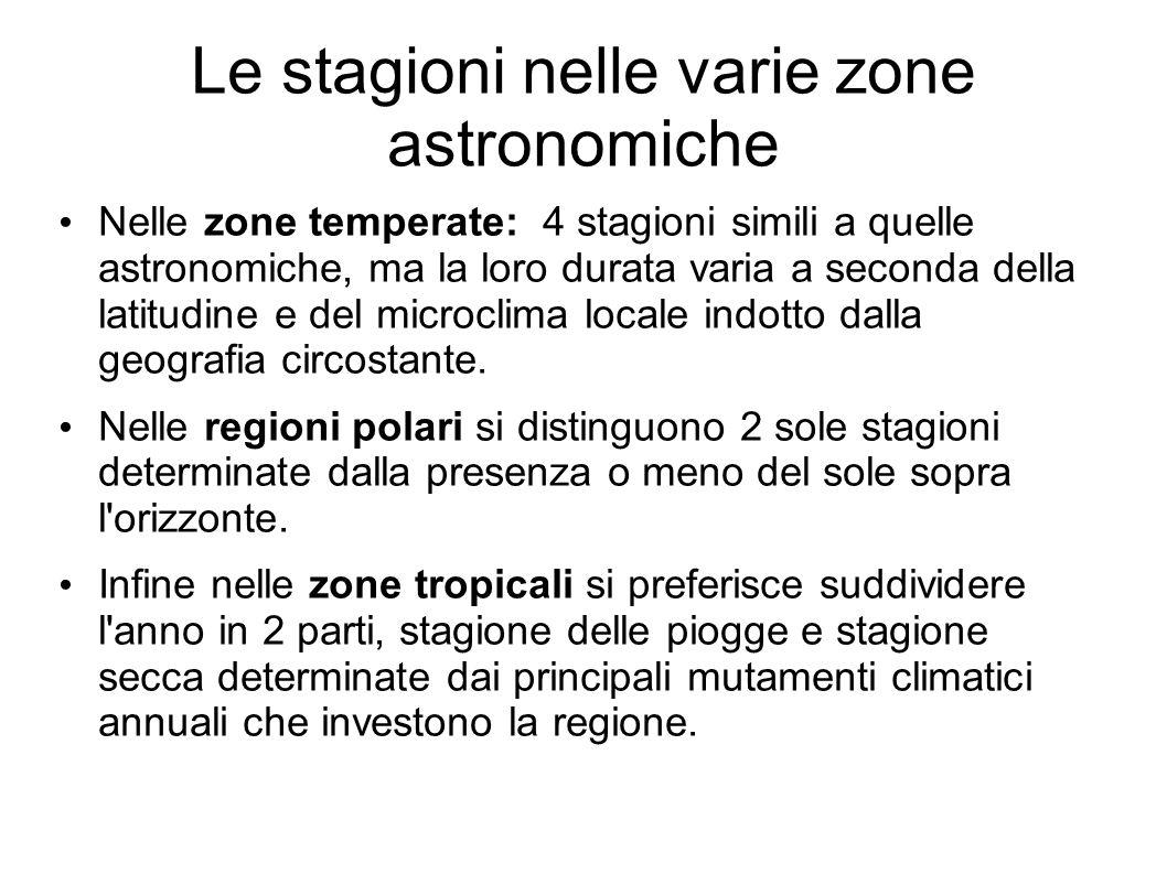 Le stagioni nelle varie zone astronomiche Nelle zone temperate: 4 stagioni simili a quelle astronomiche, ma la loro durata varia a seconda della latit