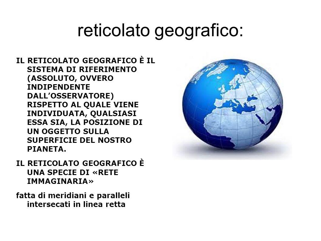 reticolato geografico: IL RETICOLATO GEOGRAFICO È IL SISTEMA DI RIFERIMENTO (ASSOLUTO, OVVERO INDIPENDENTE DALL'OSSERVATORE) RISPETTO AL QUALE VIENE I