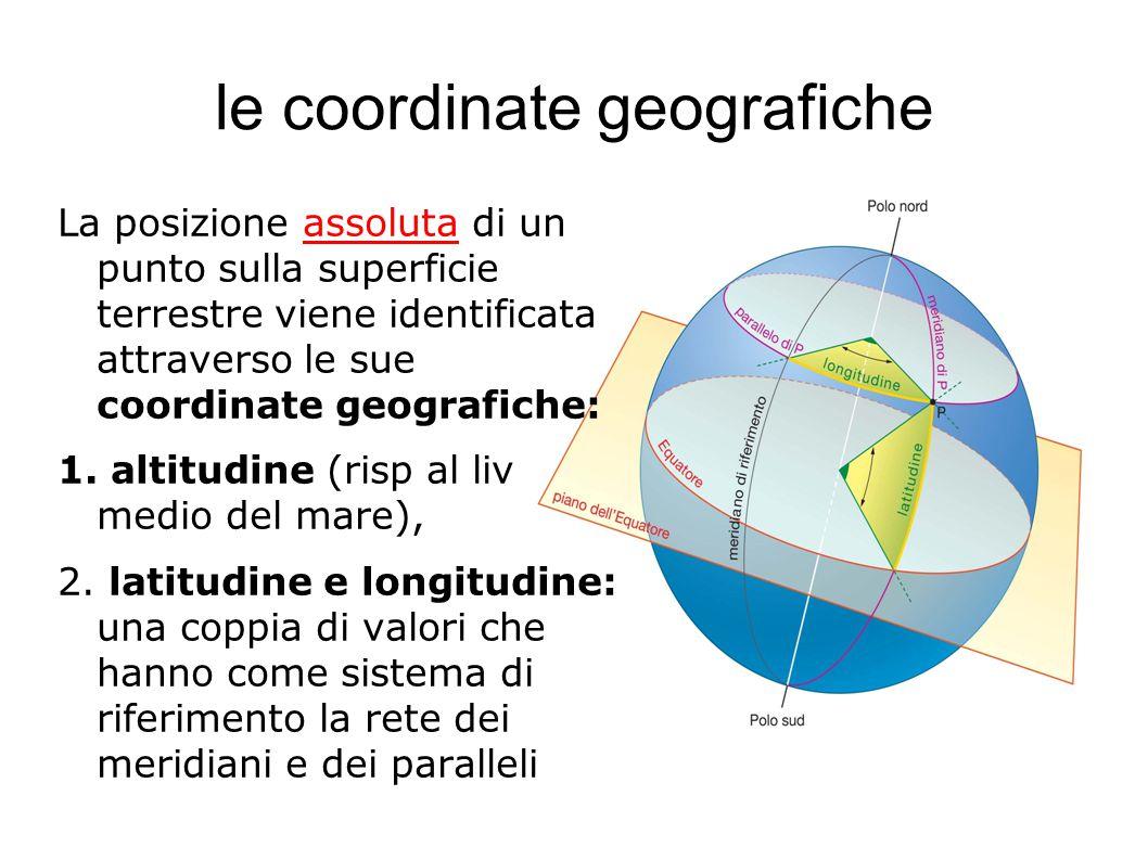 le coordinate geografiche La posizione assoluta di un punto sulla superficie terrestre viene identificata attraverso le sue coordinate geografiche: 1.