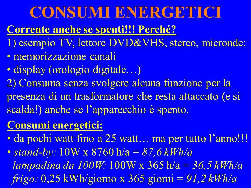 CONSUMI ENERGETICI Corrente anche se spenti!!! Perché? 1) esempio TV, lettore DVD&VHS, stereo, micronde: memorizzazione canali display (orologio digit
