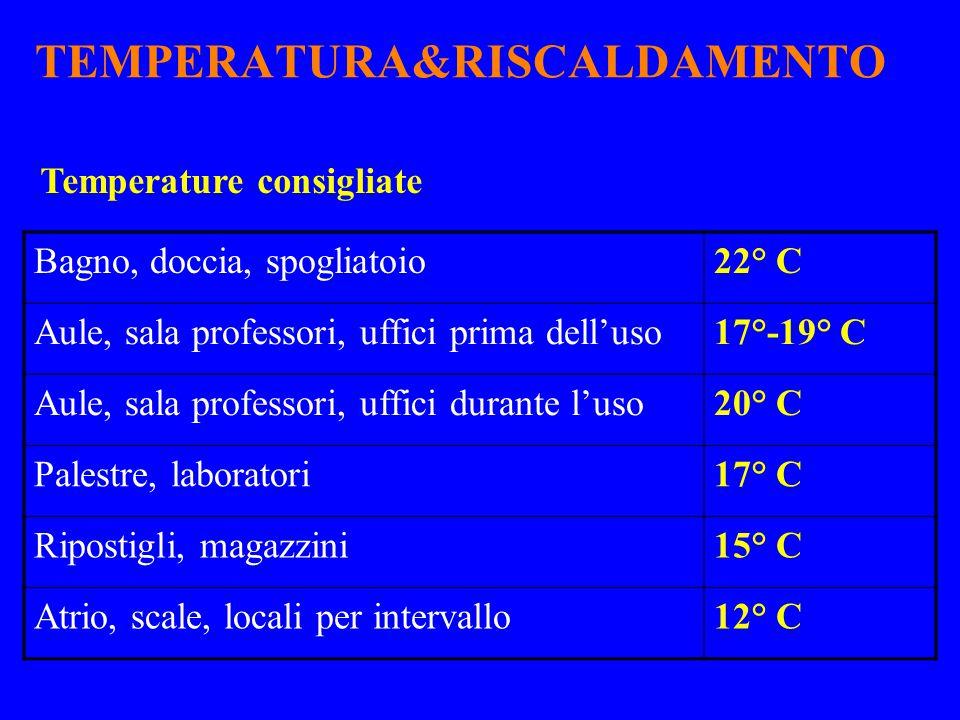 TEMPERATURA&RISCALDAMENTO Bagno, doccia, spogliatoio22° C Aule, sala professori, uffici prima dell'uso17°-19° C Aule, sala professori, uffici durante