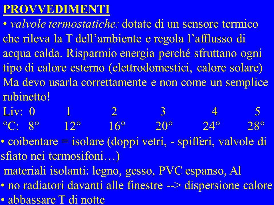 PROVVEDIMENTI valvole termostatiche: dotate di un sensore termico che rileva la T dell'ambiente e regola l'afflusso di acqua calda. Risparmio energia