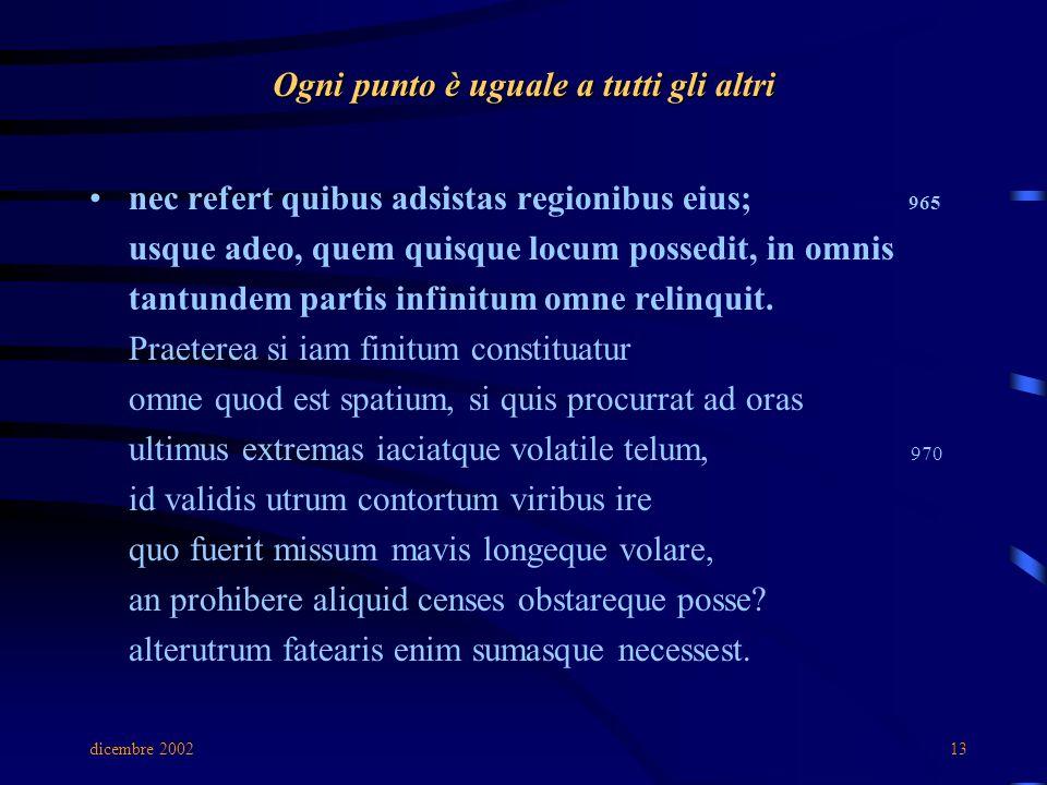 dicembre 200213 Ogni punto è uguale a tutti gli altri nec refert quibus adsistas regionibus eius; 965 usque adeo, quem quisque locum possedit, in omnis tantundem partis infinitum omne relinquit.