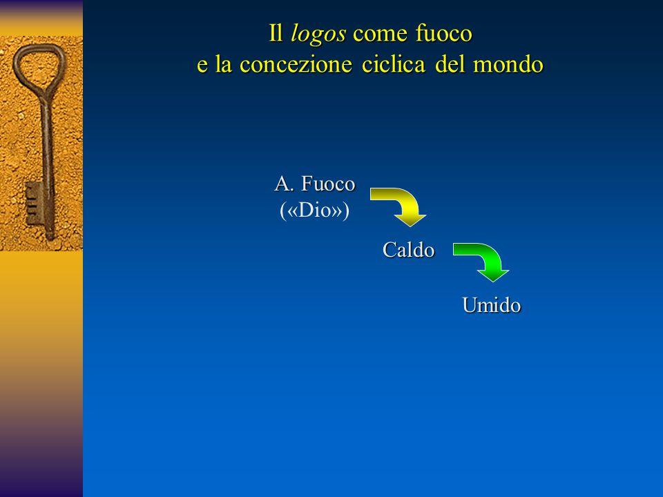 A.Fuoco A. Fuoco («Dio») Caldo Umido Il logos come fuoco e la concezione ciclica del mondo