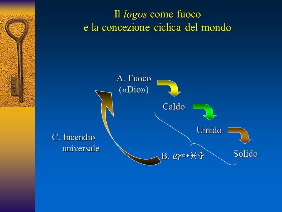 A.Fuoco A. Fuoco («Dio») Caldo Umido Solido B.  B.  C. Incendio universale Il logos come fuoco e la concezione ciclica del mondo