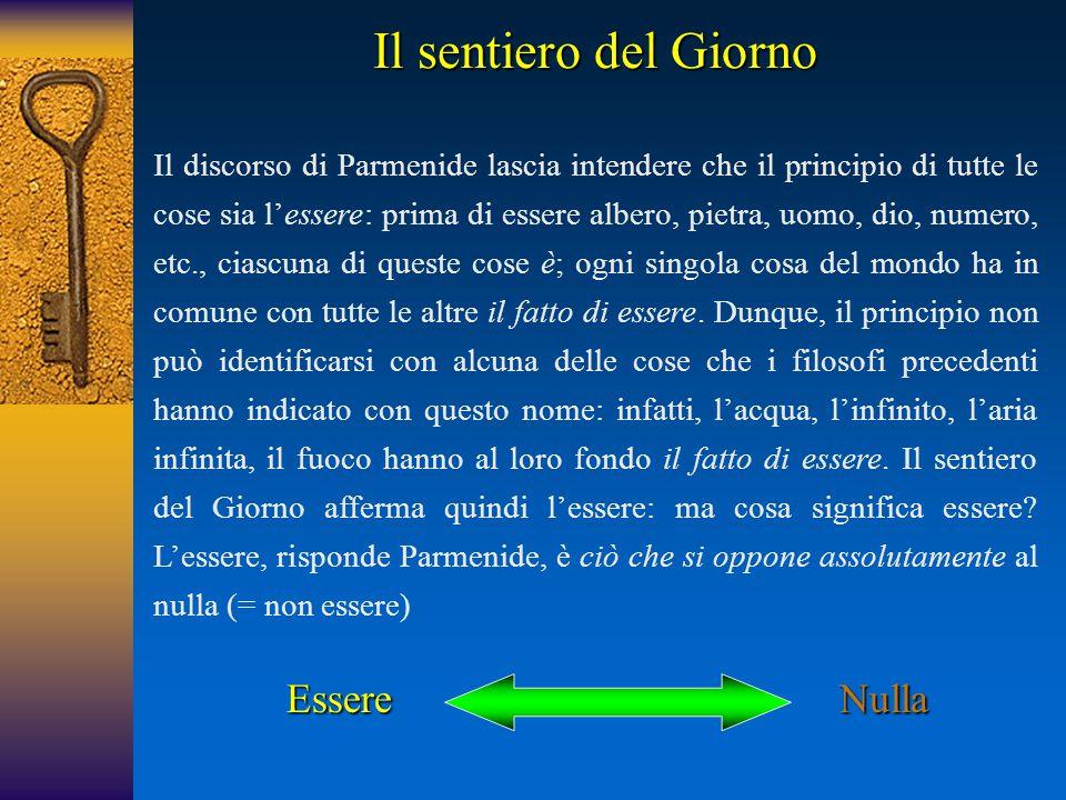 Il sentiero del Giorno Il discorso di Parmenide lascia intendere che il principio di tutte le cose sia l'essere: prima di essere albero, pietra, uomo,