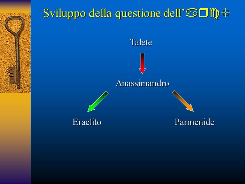L'opposto concorde e dai discordi bellissima armonia (Sulla natura, fr.