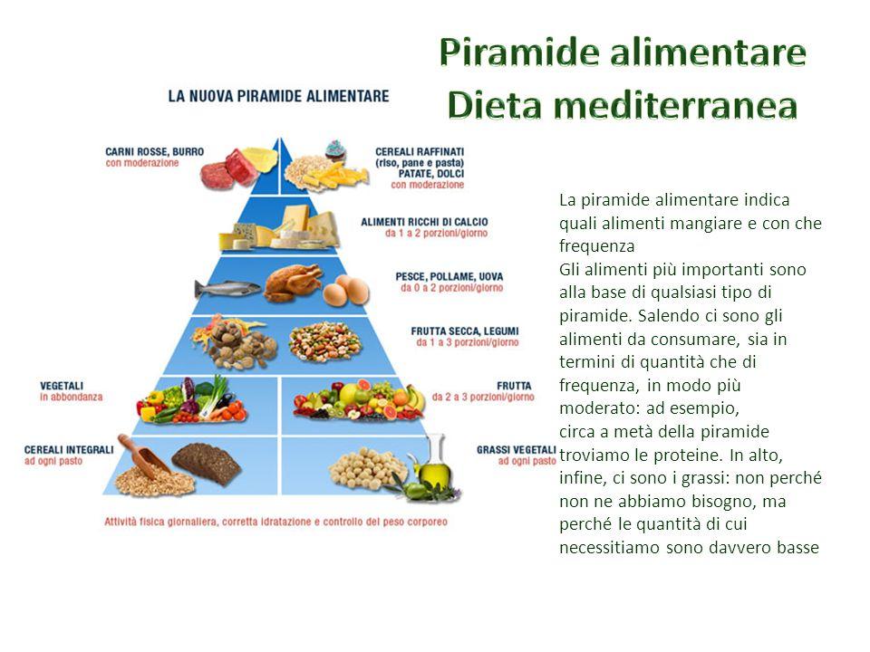 La piramide alimentare indica quali alimenti mangiare e con che frequenza Gli alimenti più importanti sono alla base di qualsiasi tipo di piramide.