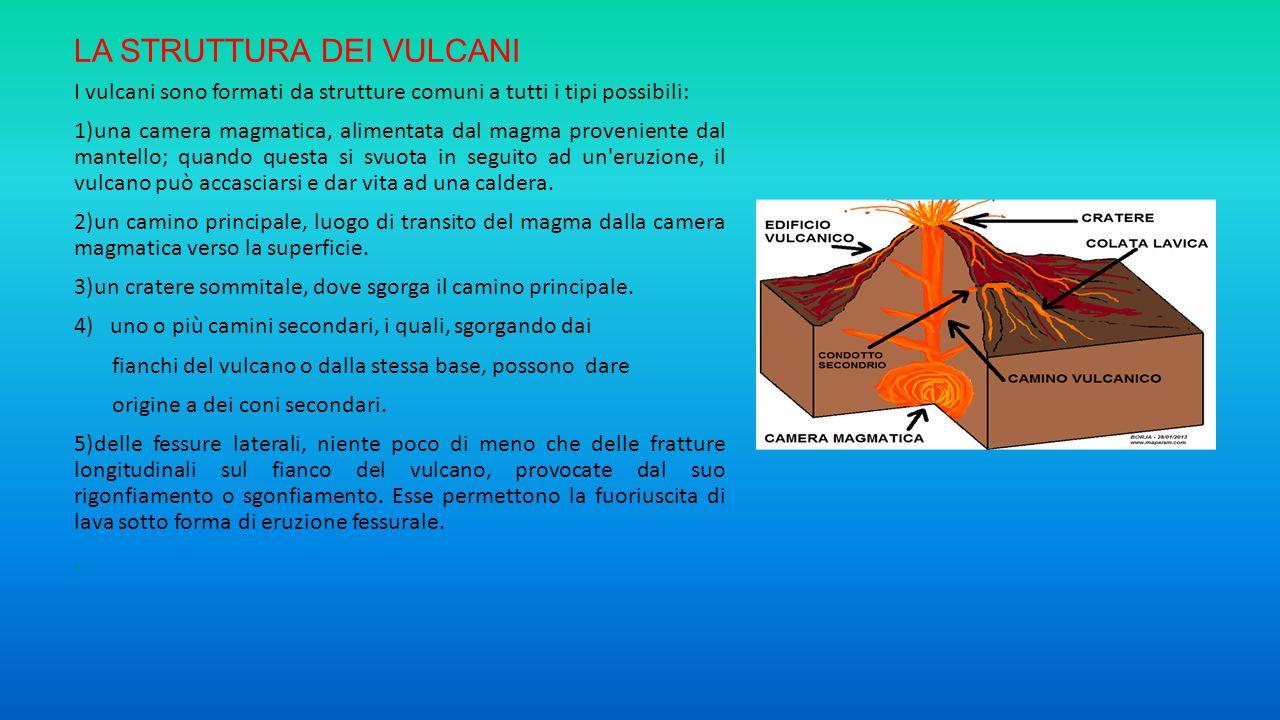 LA STRUTTURA DEI VULCANI I vulcani sono formati da strutture comuni a tutti i tipi possibili: 1)una camera magmatica, alimentata dal magma proveniente