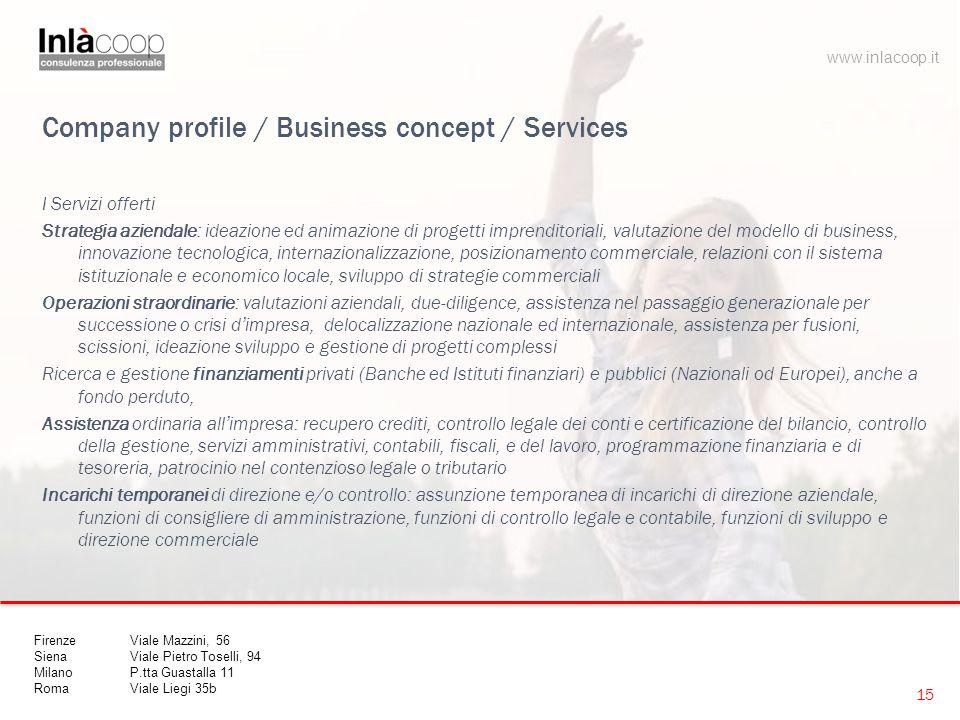 Company profile / Business concept / Services I Servizi offerti Strategia aziendale: ideazione ed animazione di progetti imprenditoriali, valutazione