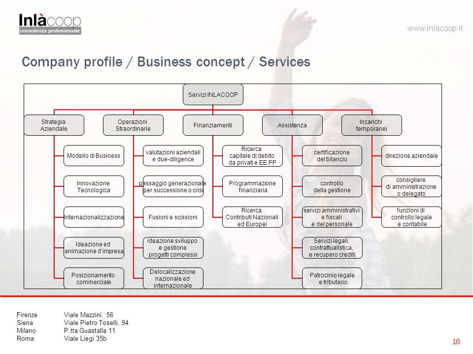 Company profile / Business concept / Services 16 www.inlacoop.it Servizi INLACOOP Strategia Aziendale Modello di Business Innovazione Tecnologica Inte