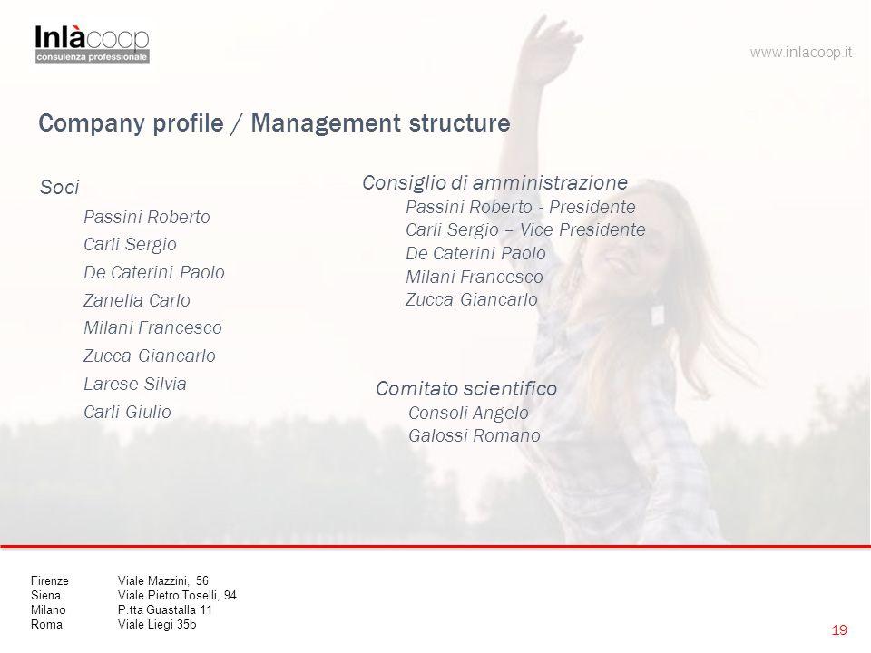 Company profile / Management structure Soci Passini Roberto Carli Sergio De Caterini Paolo Zanella Carlo Milani Francesco Zucca Giancarlo Larese Silvi