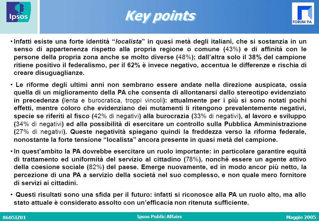 Maggio 2005 8605IZ01 Ipsos Public Affairs Infatti esiste una forte identità localista in quasi metà degli italiani, che si sostanzia in un senso di appartenenza rispetto alla propria regione o comune (43%) e di affinità con le persone della propria zona anche se molto diverse (48%); dall'altra solo il 38% del campione ritiene positivo il federalismo, per il 62% è invece negativo, accentua le differenze e rischia di creare disuguaglianze.
