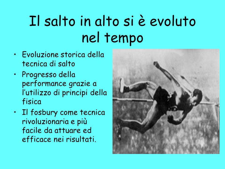 Il salto in alto si è evoluto nel tempo Evoluzione storica della tecnica di salto Progresso della performance grazie a l'utilizzo di principi della fi