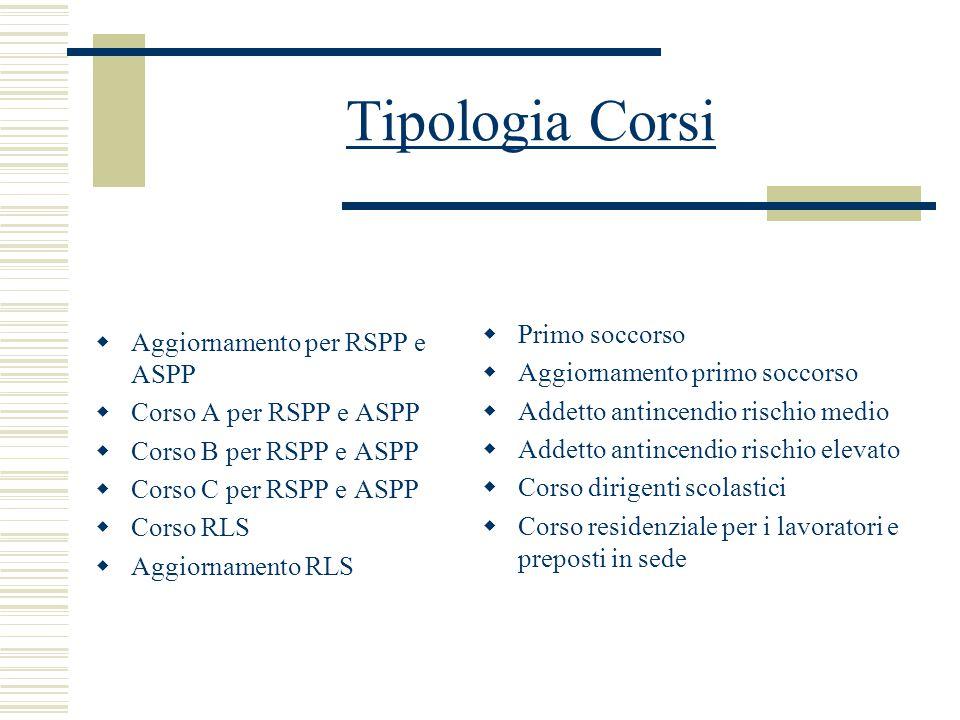 Tipologia Corsi  Aggiornamento per RSPP e ASPP  Corso A per RSPP e ASPP  Corso B per RSPP e ASPP  Corso C per RSPP e ASPP  Corso RLS  Aggiorname