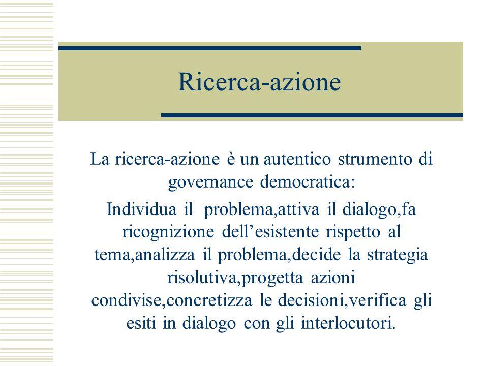 Ricerca-azione La ricerca-azione è un autentico strumento di governance democratica: Individua il problema,attiva il dialogo,fa ricognizione dell'esistente rispetto al tema,analizza il problema,decide la strategia risolutiva,progetta azioni condivise,concretizza le decisioni,verifica gli esiti in dialogo con gli interlocutori.